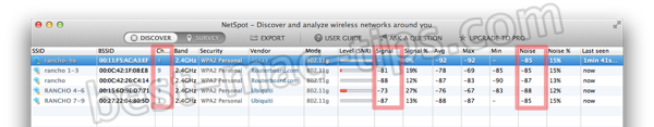 NetSpot  Discover and analyze wireless networks around you